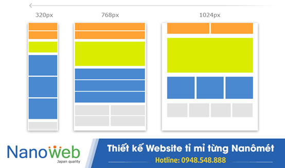 giao diện Responsive trong thiết kế website 3