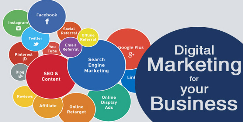 marketing online- nanoweb