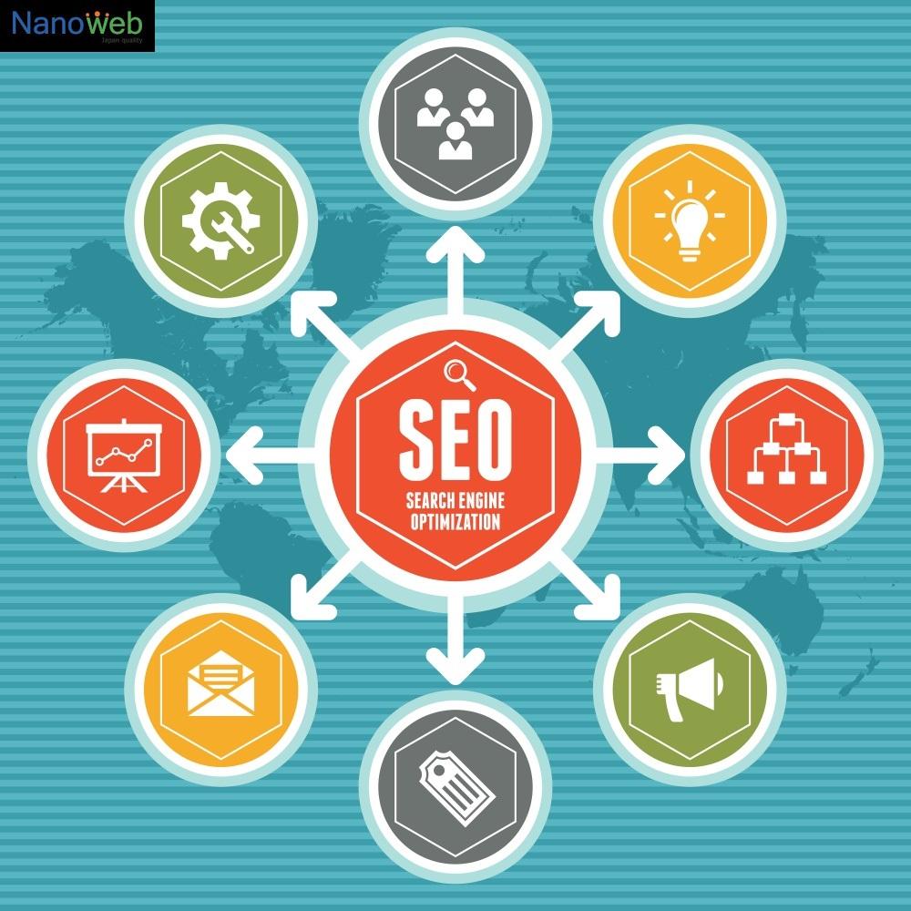 Hướng dẫn cách Lên kế hoạch SEO tổng thể website - nanoweb 1