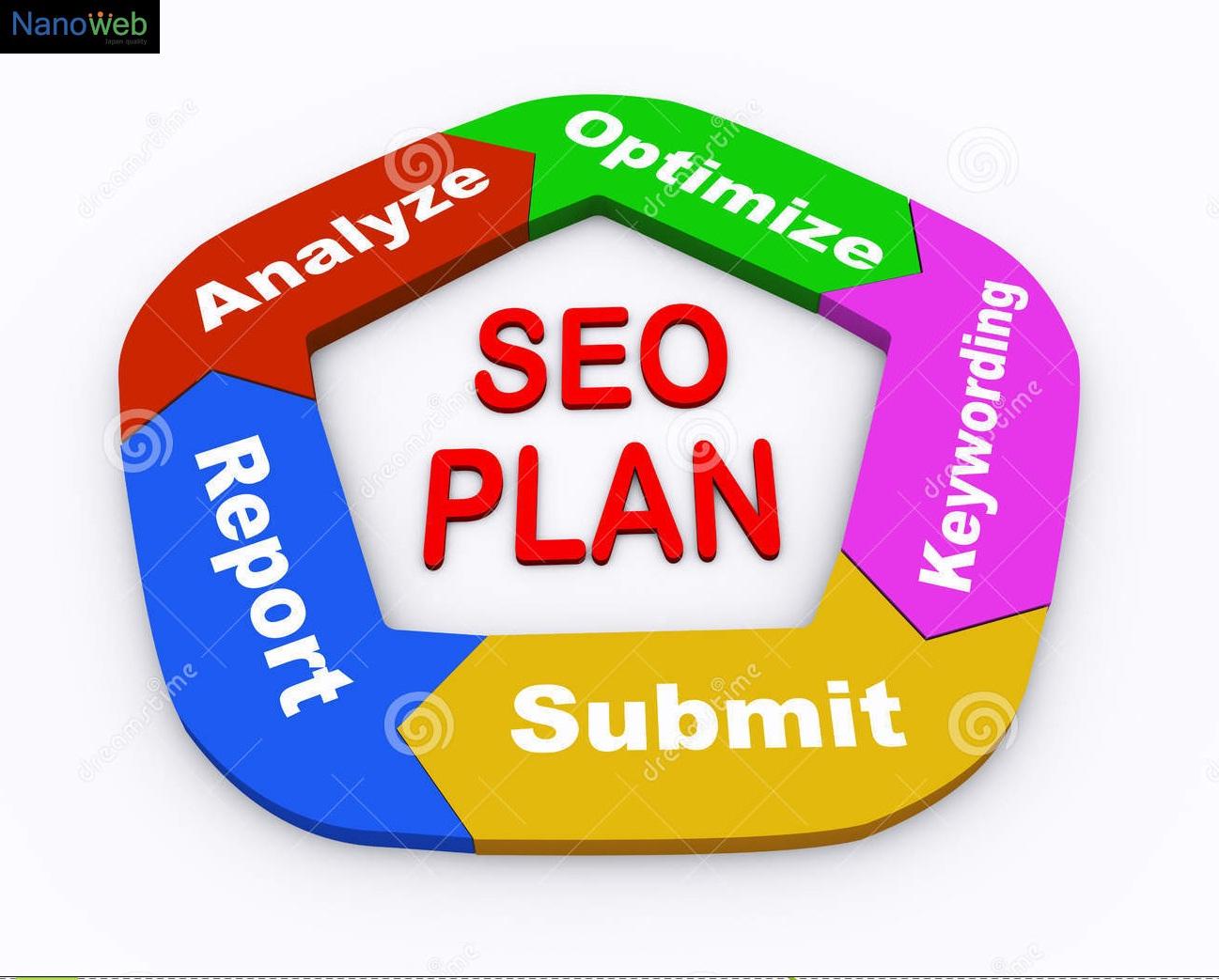 Hướng dẫn cách Lên kế hoạch SEO tổng thể website - nanoweb 3