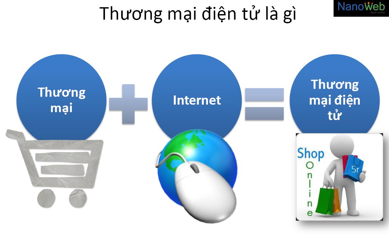 thiết kế website thương mại điện tử chuyên nghiệp hà nội - 3
